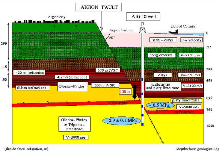 aig10_cross_section
